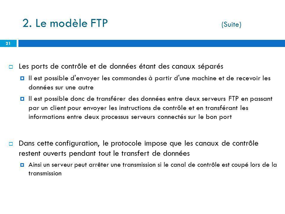 2. Le modèle FTP (Suite) Les ports de contrôle et de données étant des canaux séparés.