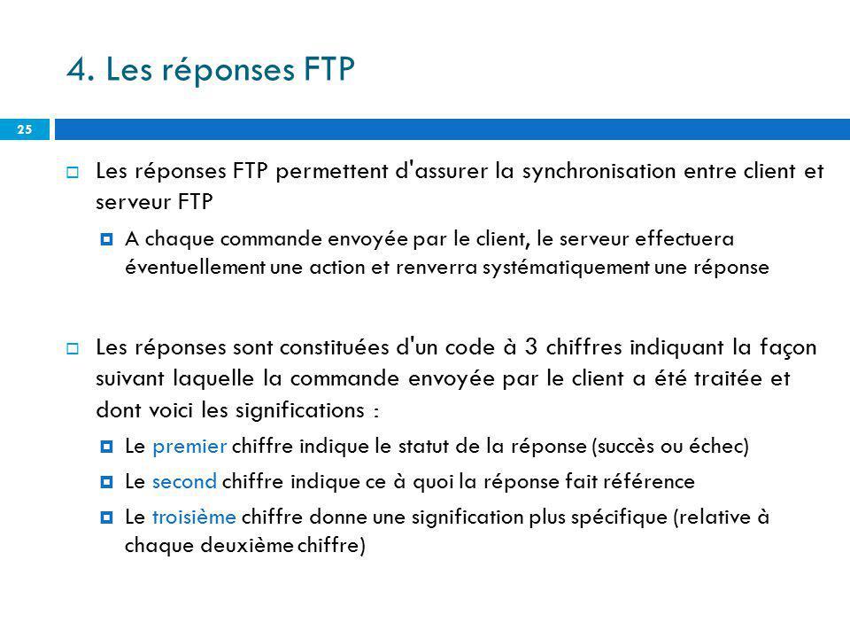 4. Les réponses FTP Les réponses FTP permettent d assurer la synchronisation entre client et serveur FTP.