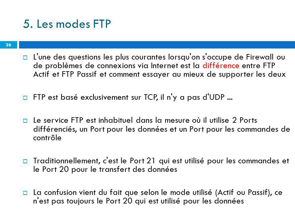 5. Les modes FTP