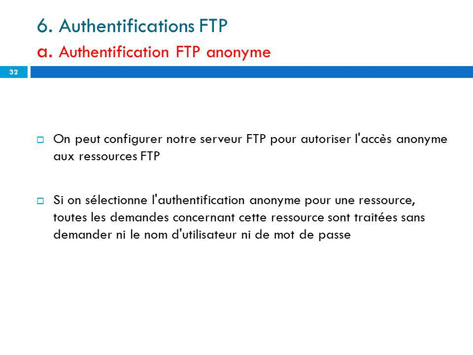 6. Authentifications FTP a. Authentification FTP anonyme