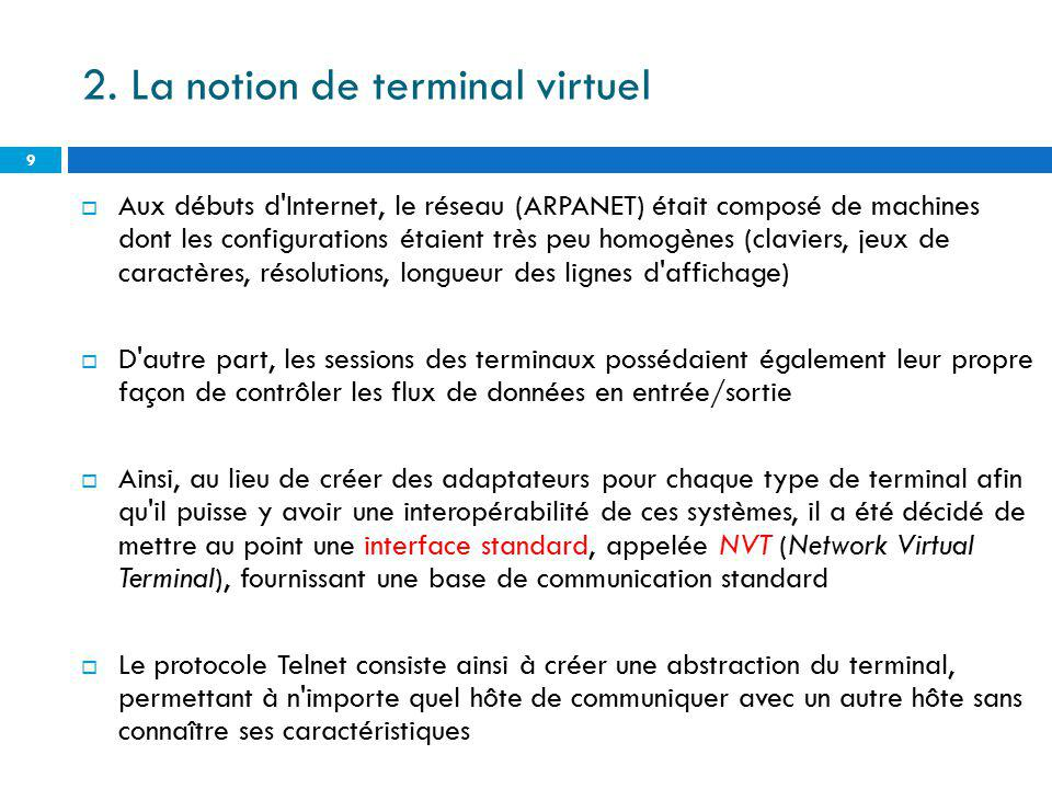 2. La notion de terminal virtuel