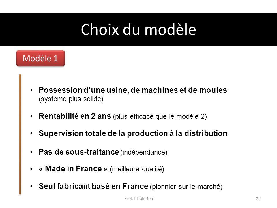 Choix du modèle Modèle 1. Possession d'une usine, de machines et de moules (système plus solide)