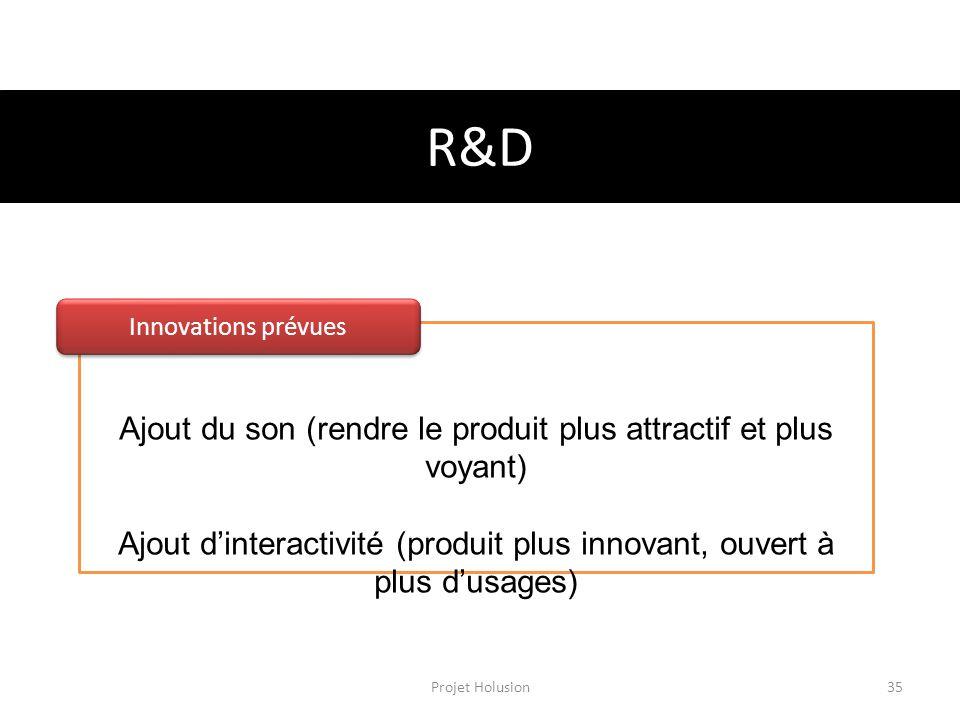 R&D Ajout du son (rendre le produit plus attractif et plus voyant)