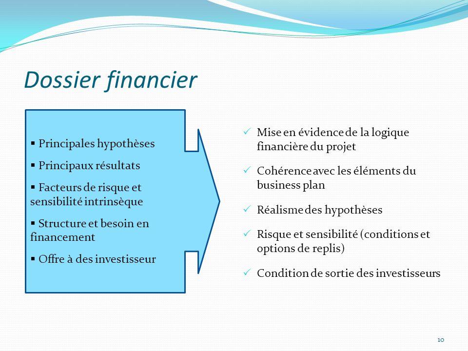 Dossier financier Mise en évidence de la logique financière du projet