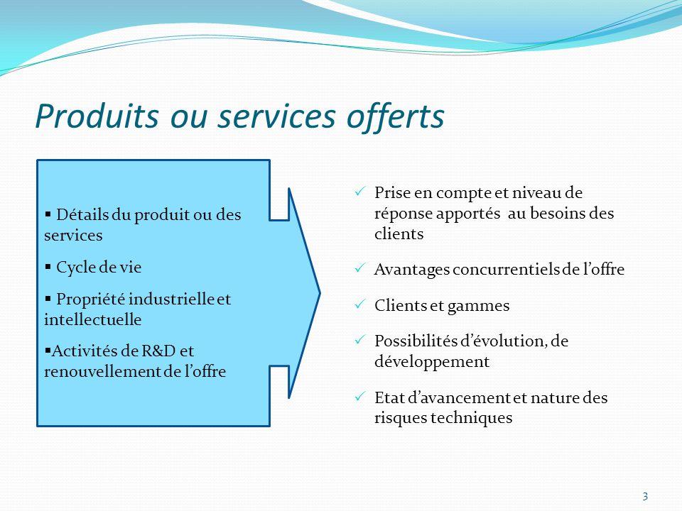 Produits ou services offerts