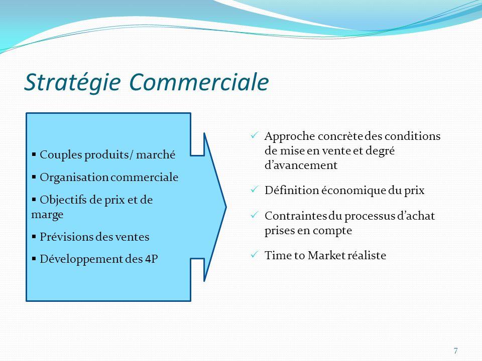 Stratégie Commerciale