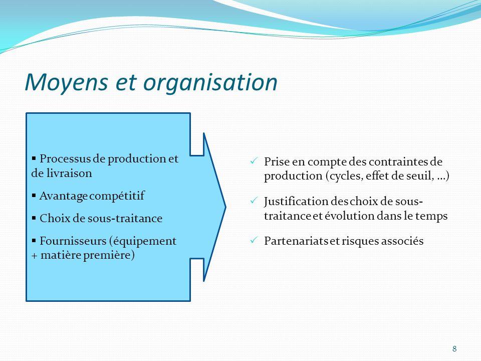 Moyens et organisation