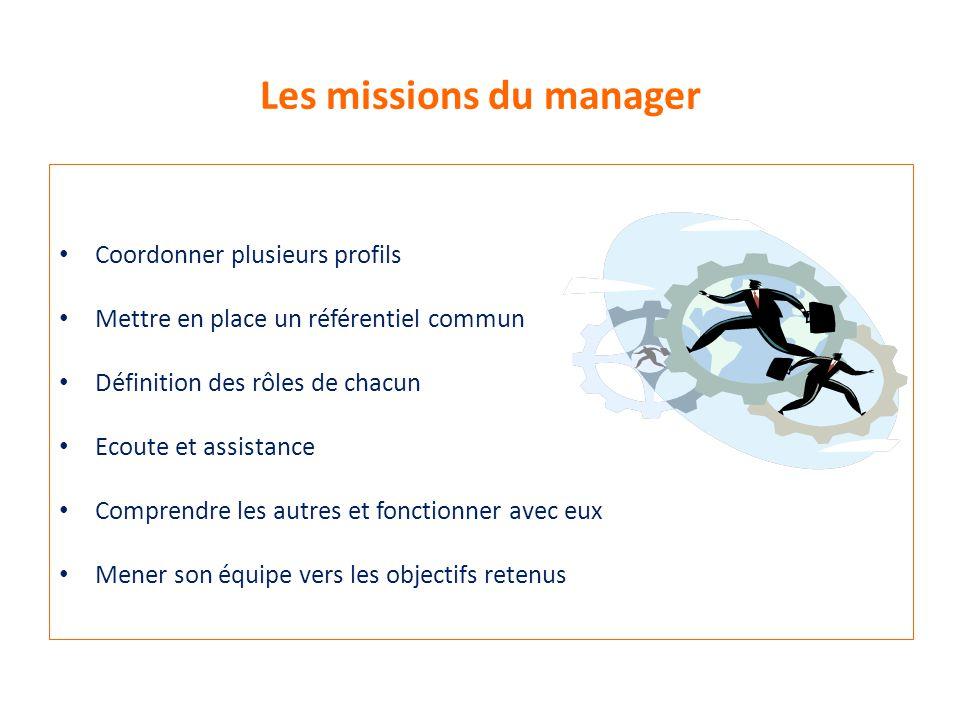 Les missions du manager