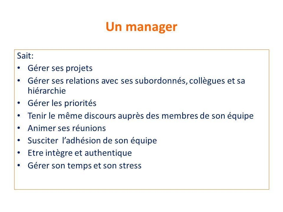 Un manager Sait: Gérer ses projets