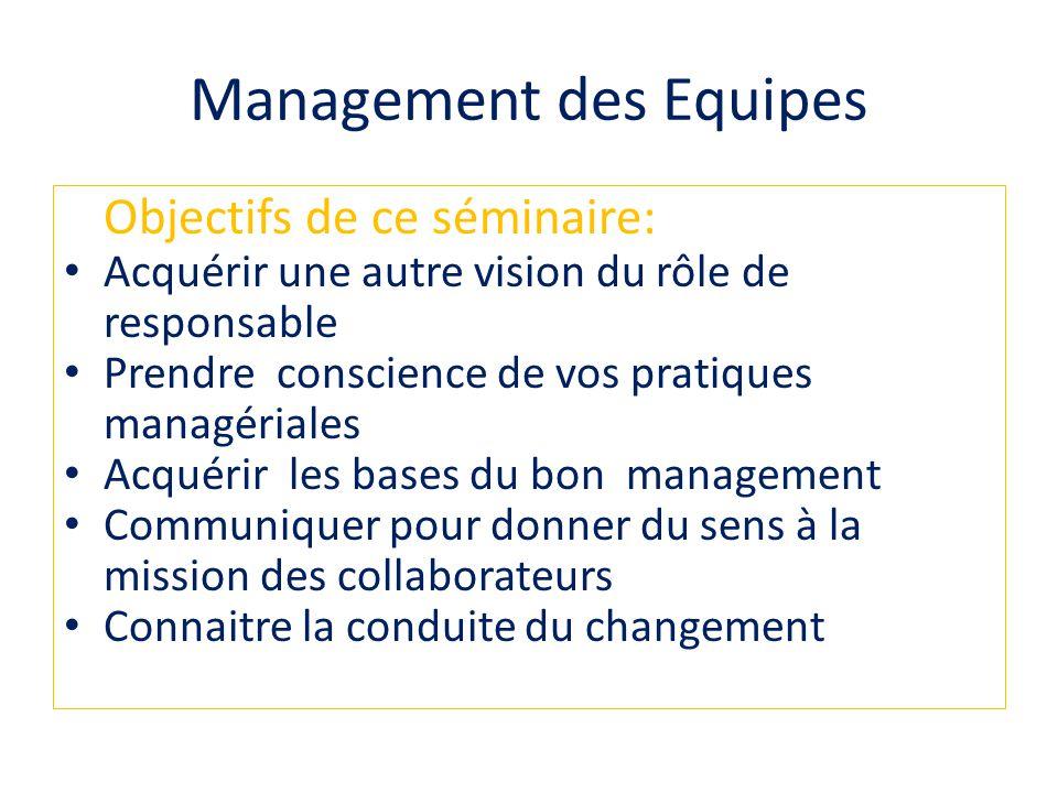 Management des Equipes