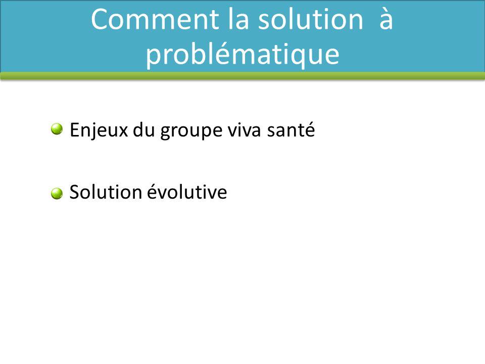 Enjeux du groupe viva santé Solution évolutive