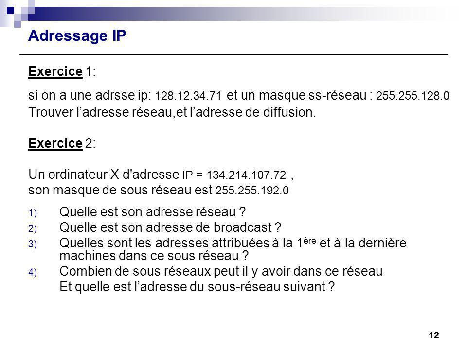 Adressage IP Exercice 1: