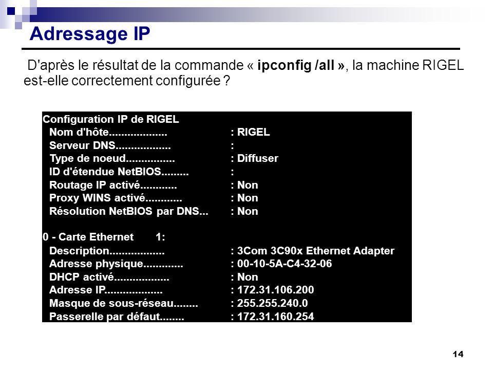 Adressage IP D après le résultat de la commande « ipconfig /all », la machine RIGEL est-elle correctement configurée