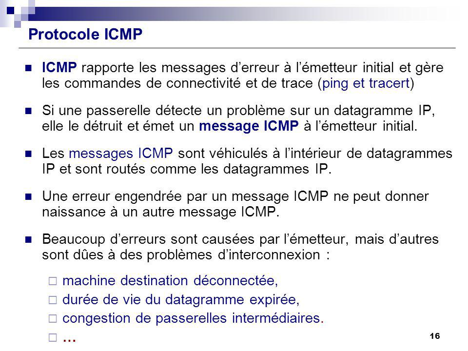 Protocole ICMP ICMP rapporte les messages d'erreur à l'émetteur initial et gère les commandes de connectivité et de trace (ping et tracert)