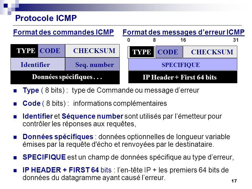 Protocole ICMP Format des commandes ICMP Format des messages d'erreur ICMP. Type ( 8 bits) : type de Commande ou message d'erreur.