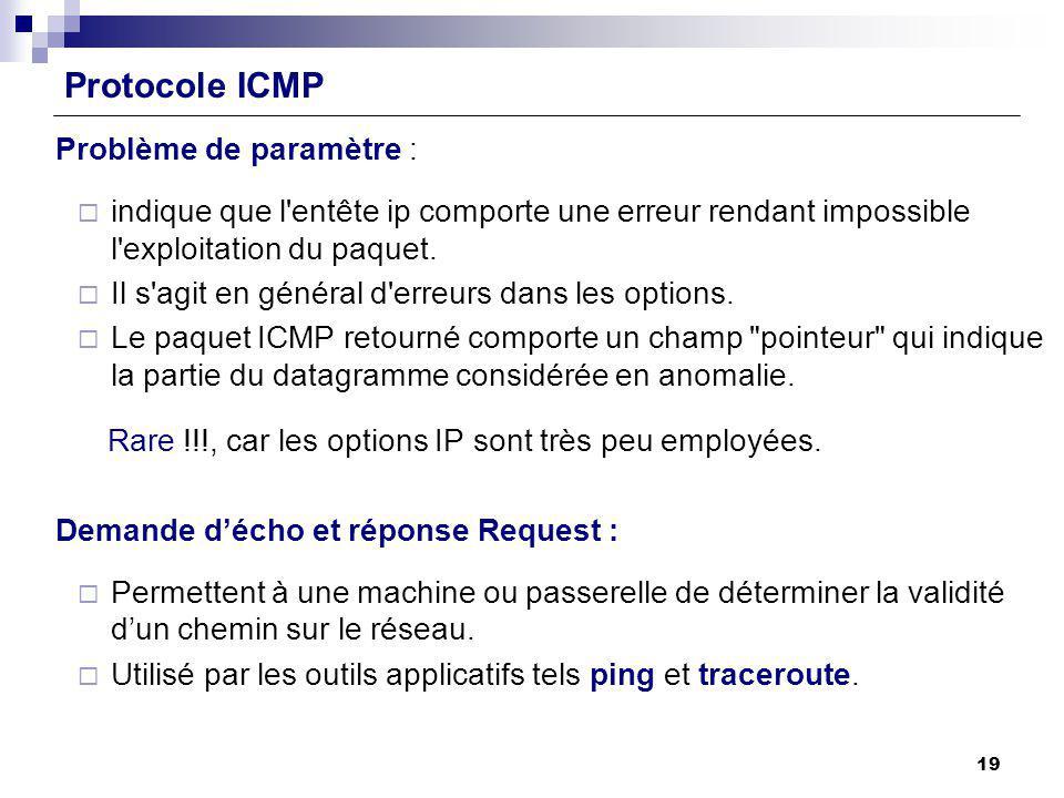 Protocole ICMP Problème de paramètre :