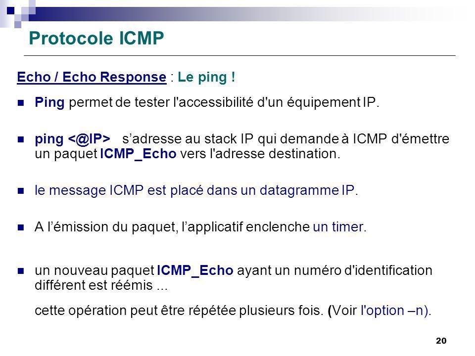 Protocole ICMP Echo / Echo Response : Le ping !