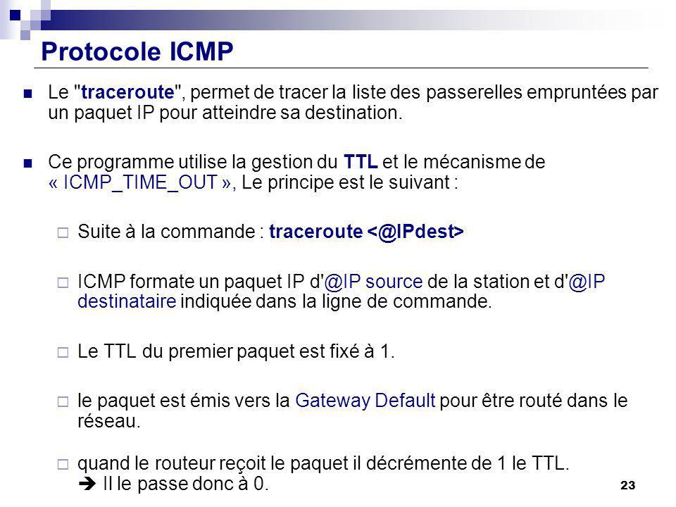 Protocole ICMP Le traceroute , permet de tracer la liste des passerelles empruntées par un paquet IP pour atteindre sa destination.