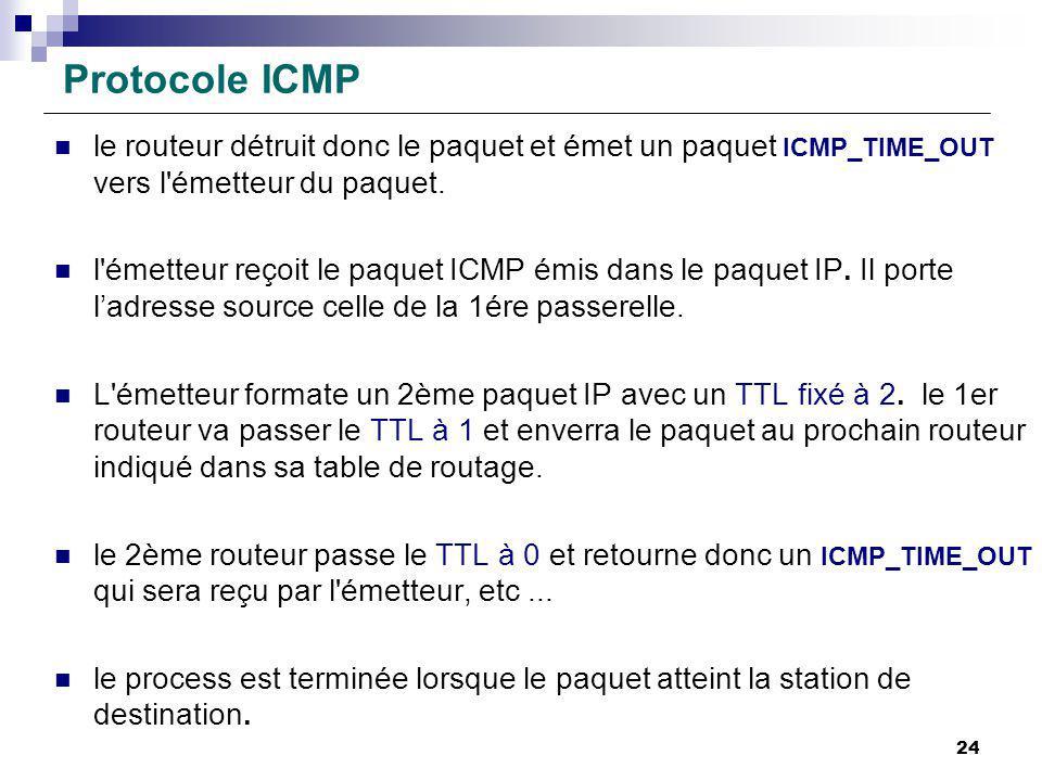 Protocole ICMP le routeur détruit donc le paquet et émet un paquet ICMP_TIME_OUT vers l émetteur du paquet.
