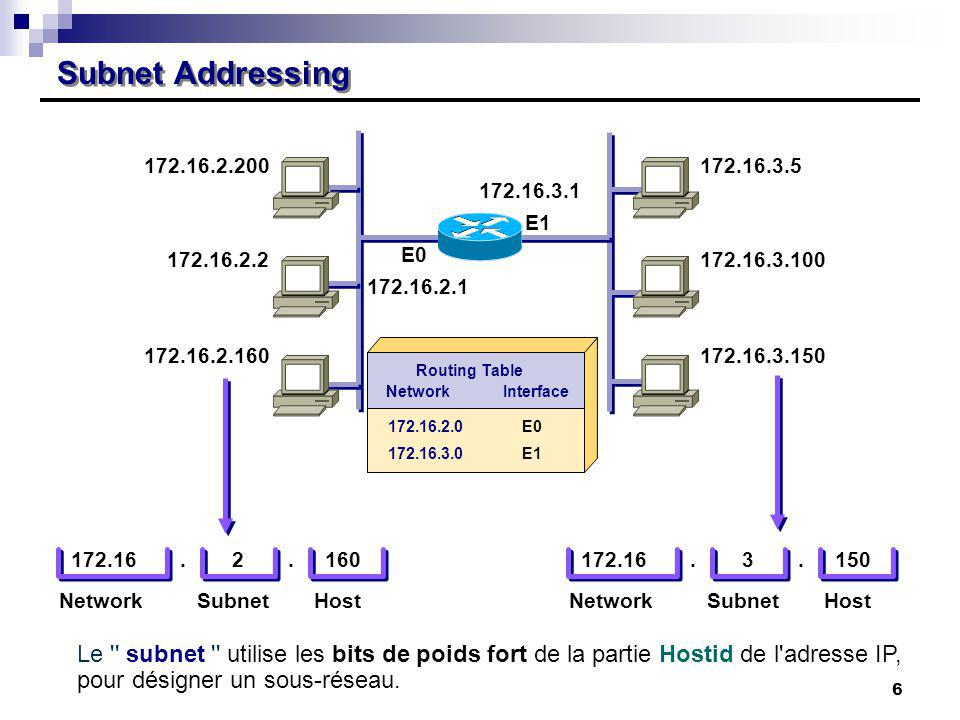 Subnet Addressing 172.16.2.200. 172.16.3.5. 172.16.3.1. E1. 172.16.2.2. E0. 172.16.3.100. 172.16.2.1.