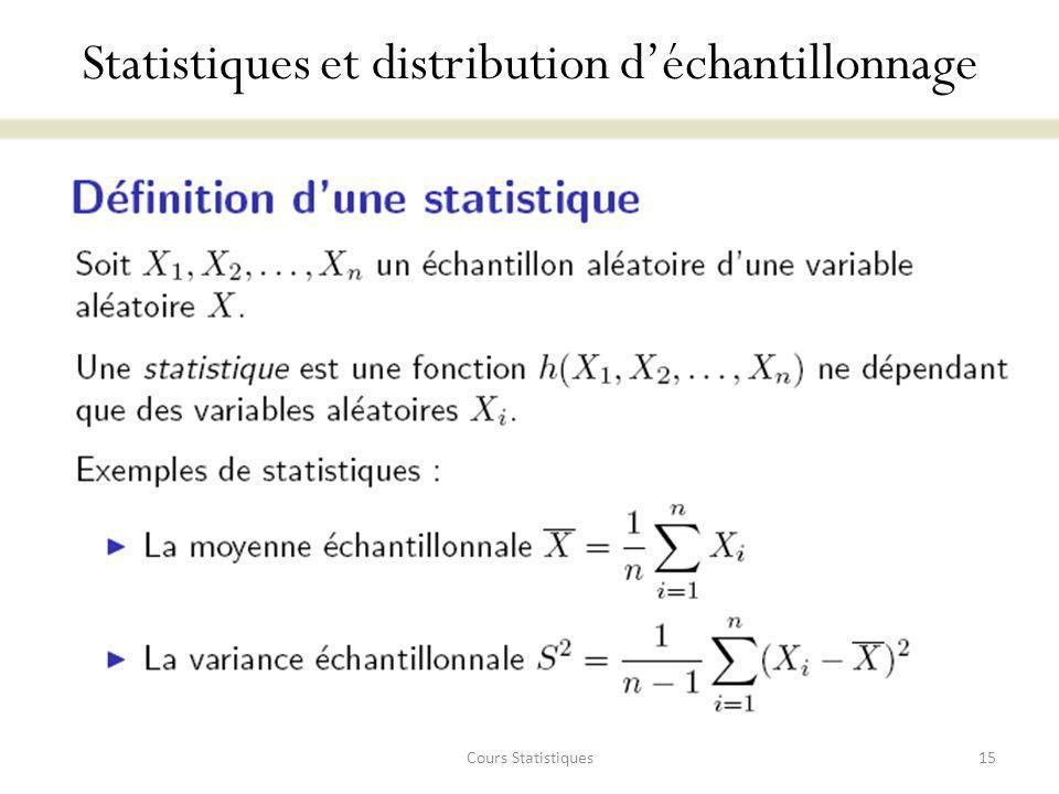 Statistiques et distribution d'échantillonnage
