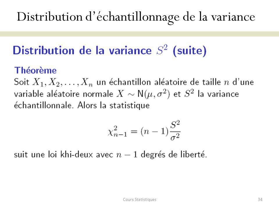 Distribution d'échantillonnage de la variance