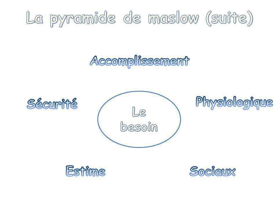 La pyramide de maslow (suite)