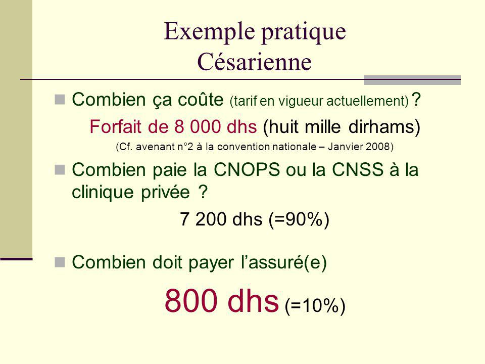 Exemple pratique Césarienne