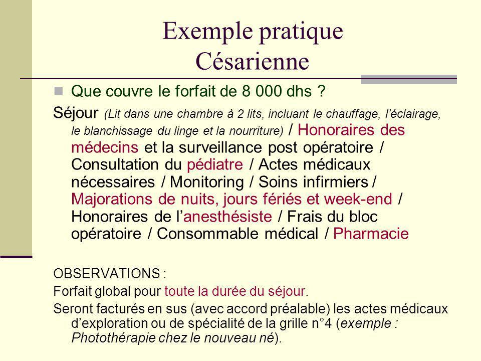 Exemple pratique Césarienne