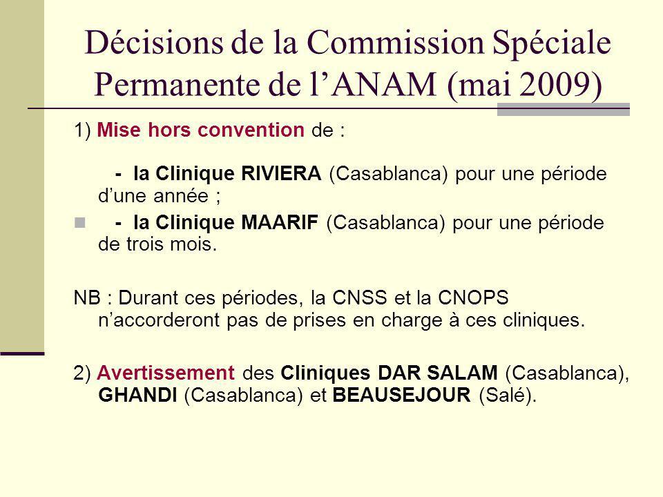 Décisions de la Commission Spéciale Permanente de l'ANAM (mai 2009)