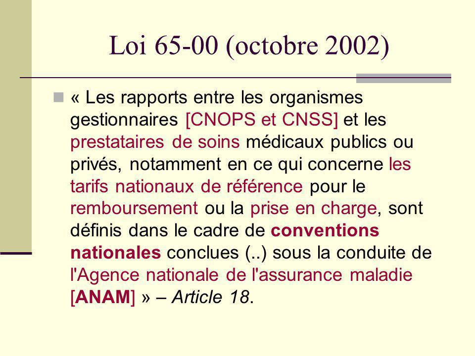 Loi 65-00 (octobre 2002)