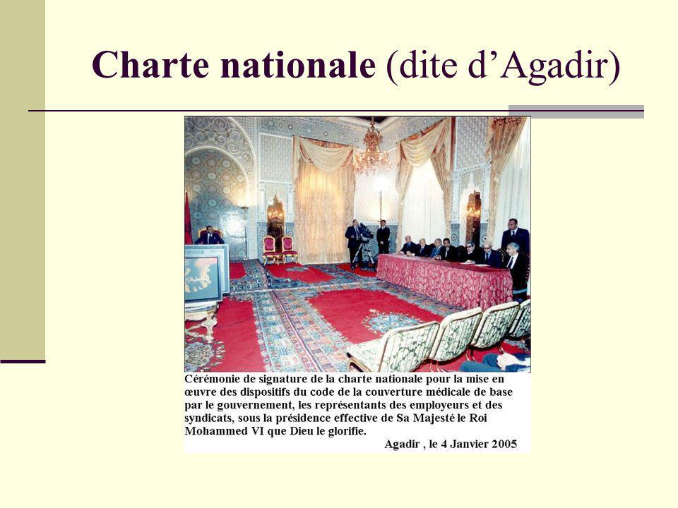Charte nationale (dite d'Agadir)