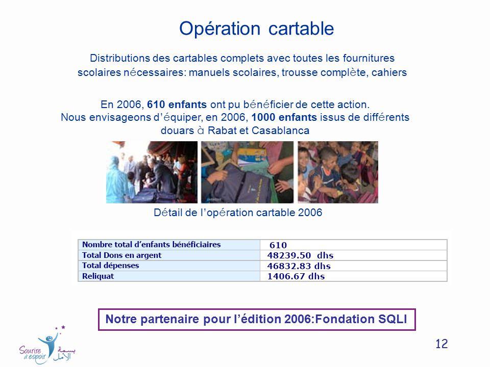 Notre partenaire pour l'édition 2006:Fondation SQLI