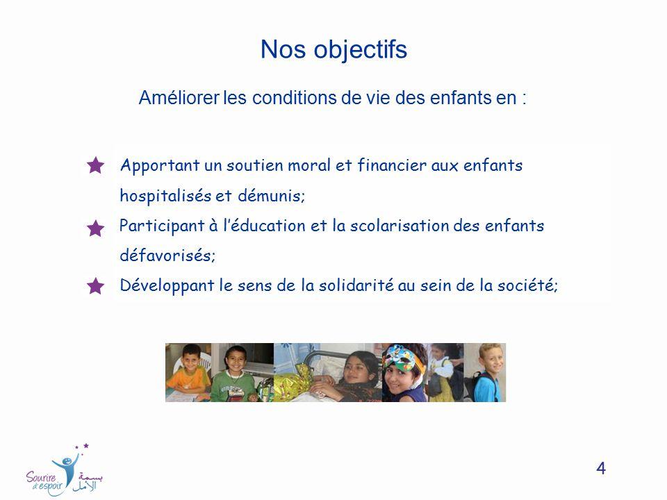Nos objectifs Améliorer les conditions de vie des enfants en :