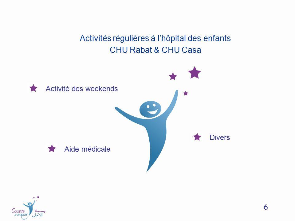 Activités régulières à l'hôpital des enfants
