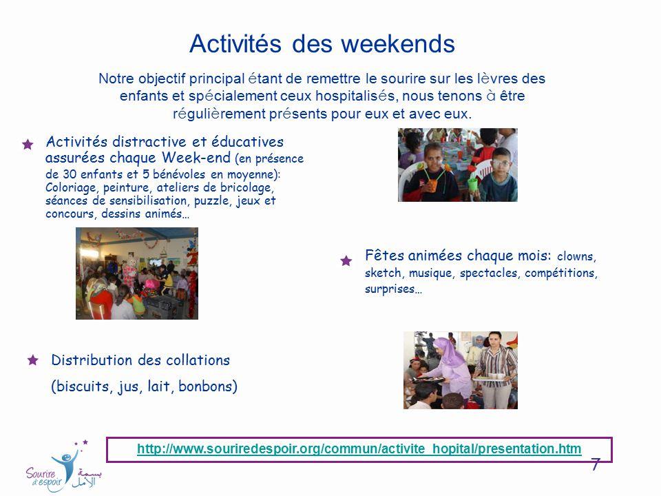 Activités des weekends