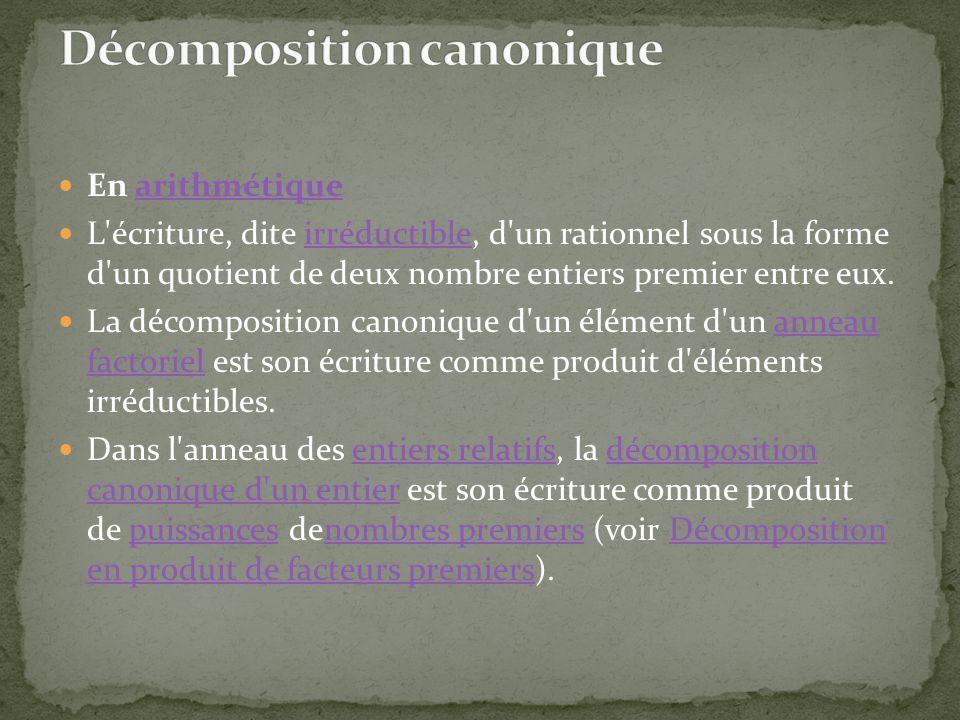 Décomposition canonique
