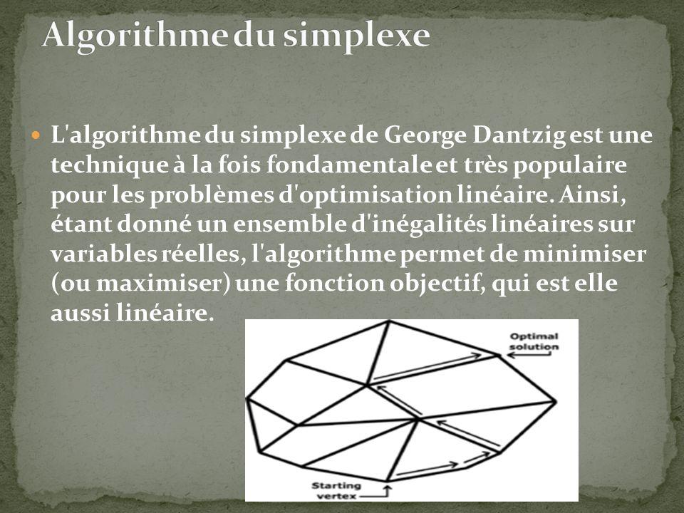 Algorithme du simplexe