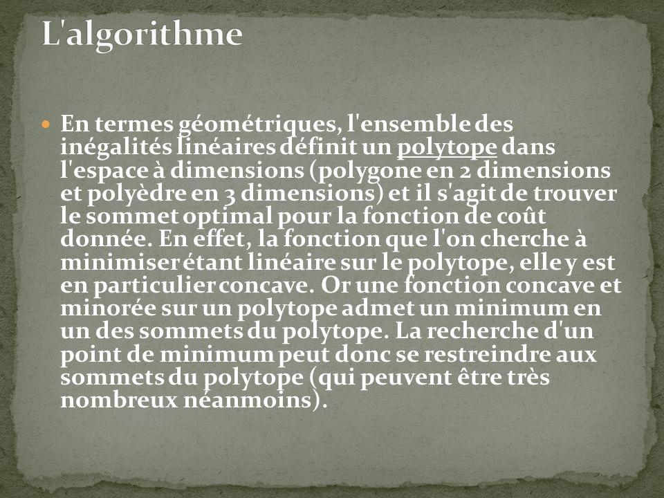 L algorithme