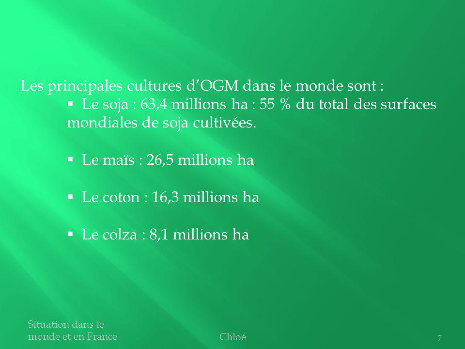 Les principales cultures d'OGM dans le monde sont :