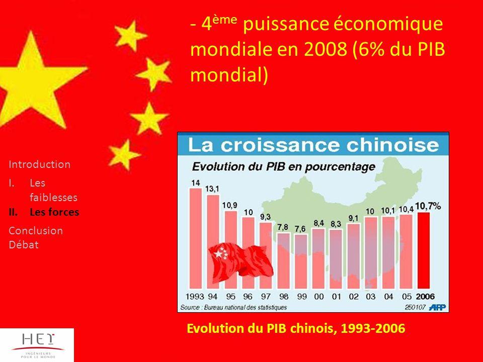 Evolution du PIB chinois, 1993-2006