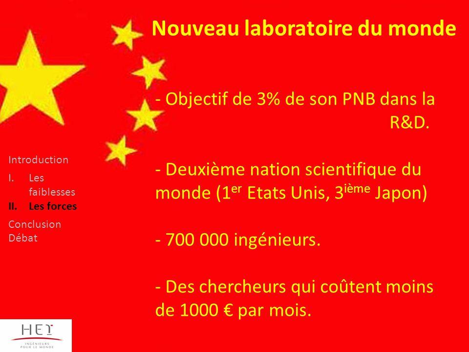 Nouveau laboratoire du monde