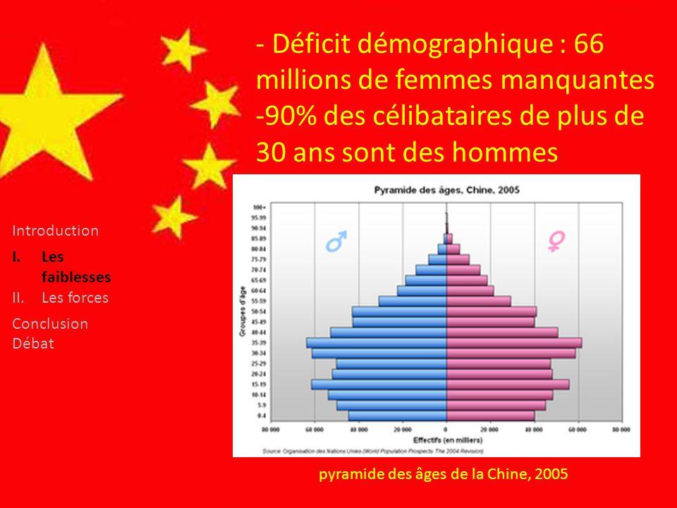 Déficit démographique : 66 millions de femmes manquantes