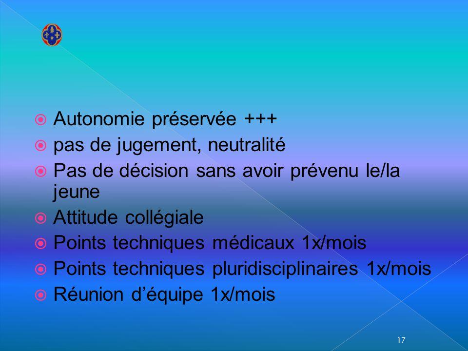 Autonomie préservée +++