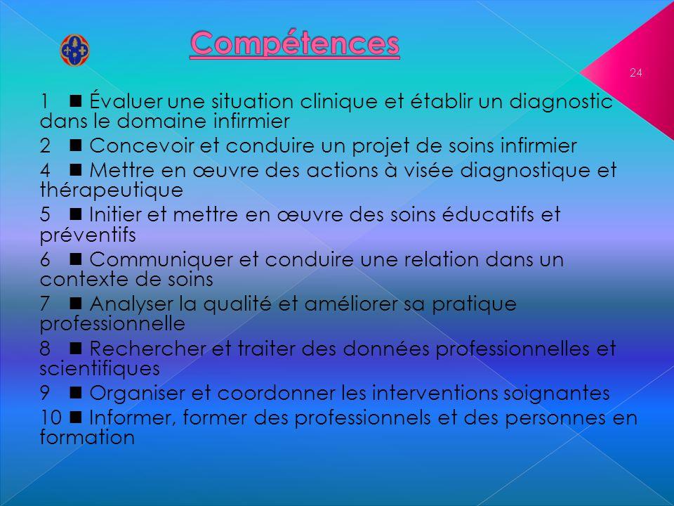 Compétences 1  Évaluer une situation clinique et établir un diagnostic dans le domaine infirmier.