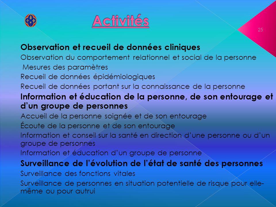 Activités Observation et recueil de données cliniques