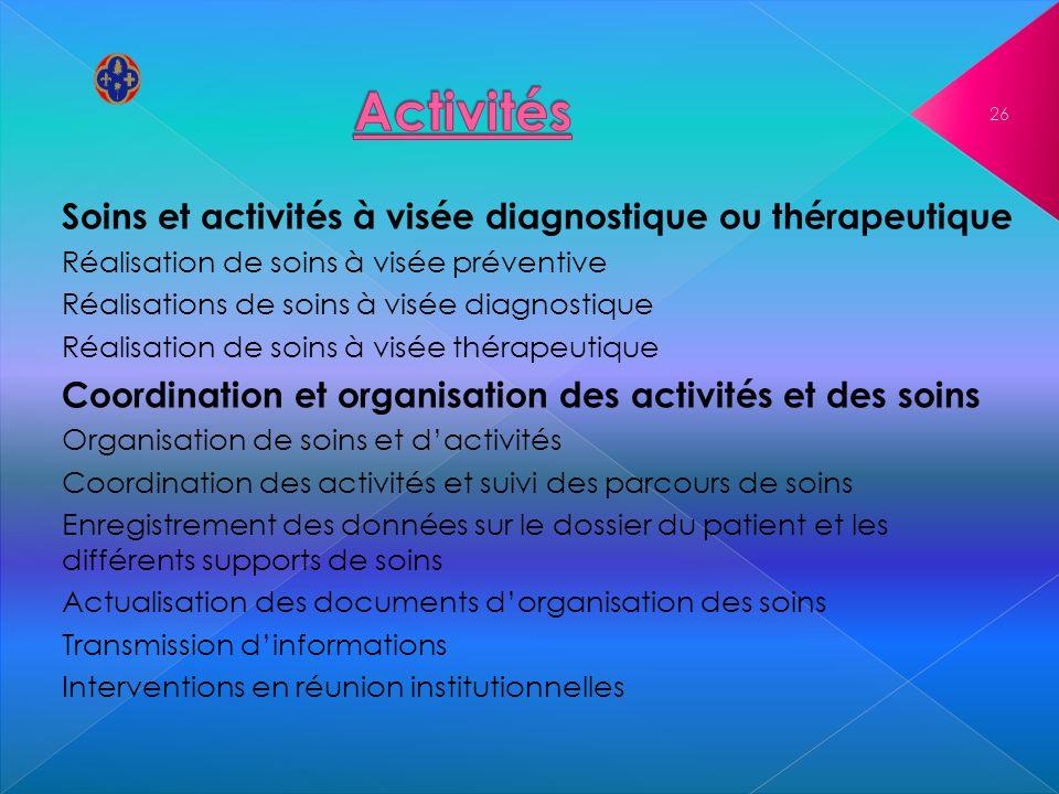Activités Soins et activités à visée diagnostique ou thérapeutique