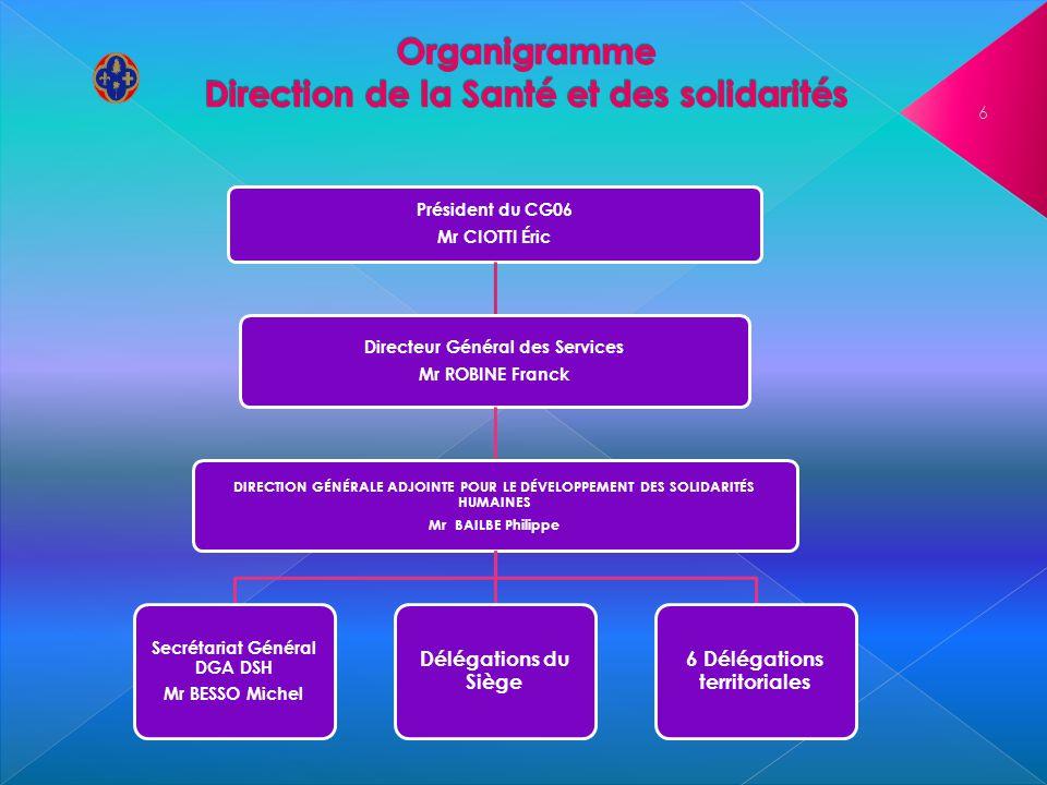 Organigramme Direction de la Santé et des solidarités