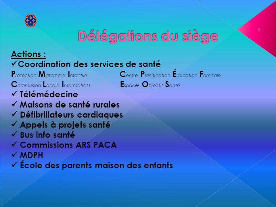 Délégations du siège Actions : Coordination des services de santé