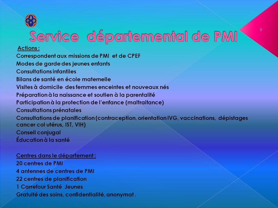 Service départemental de PMI